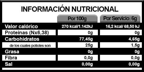 Valores nutricionales L-Carnitina